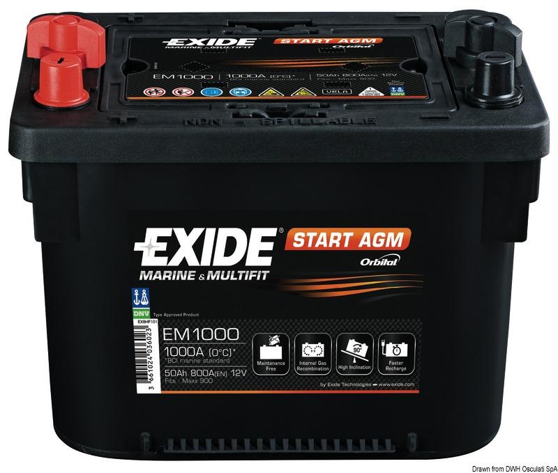 Batterie EXIDE Maxxima con tecnologia AGM