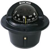 Bussole RITCHIE Explorer 2   3/4 (70 mm) con compensatori e luce