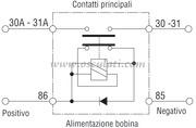 Staccabatteria automatico unipolare (teleruttore generale di corrente con alimentazione separata della bobina)